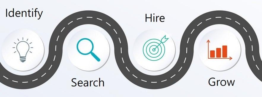 A-Roadmap-to-Hiring-a-CFO
