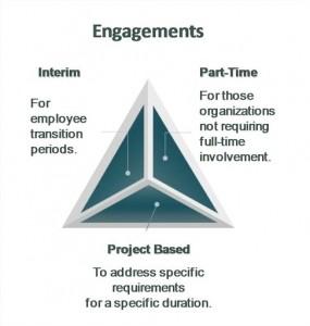 EngagementsTriad