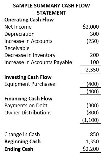 cash-flow-statement-summary