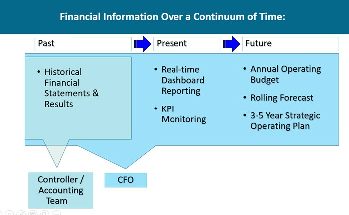 ceo-guide-to-cfo2.jpg