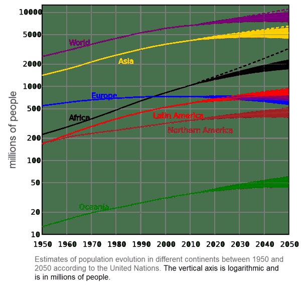 leanpath spotlight_population graph