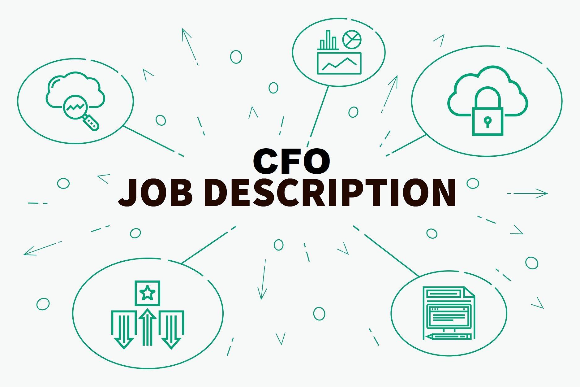 How to Write a CFO Job Description