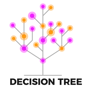 When to Use a 'Decision Tree' for Business Planning